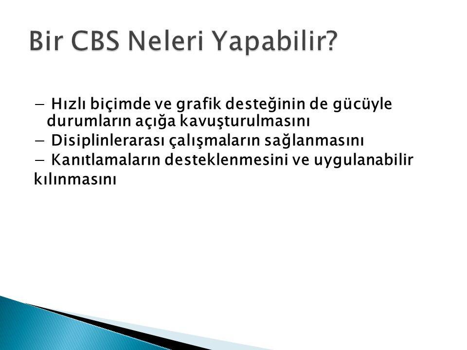 Bir CBS Neleri Yapabilir