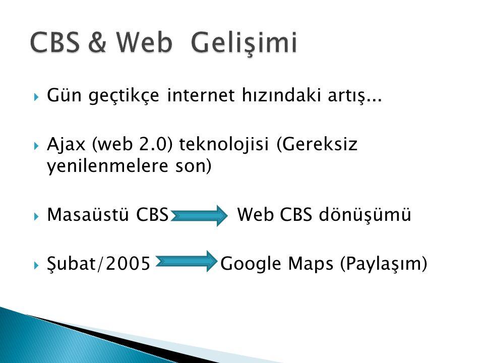 CBS & Web Gelişimi Gün geçtikçe internet hızındaki artış...