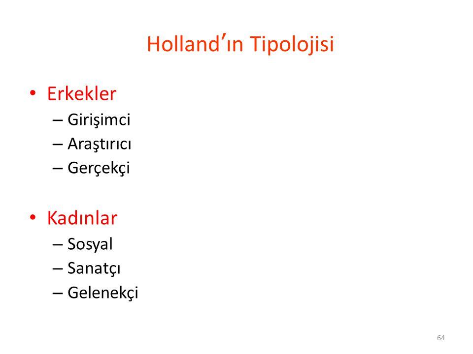 Holland'ın Tipolojisi
