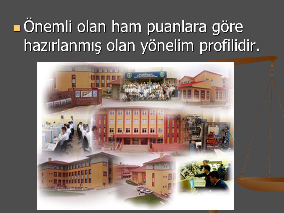Hakan KIRBAŞ PSİKOLOJİK DANIŞMAN
