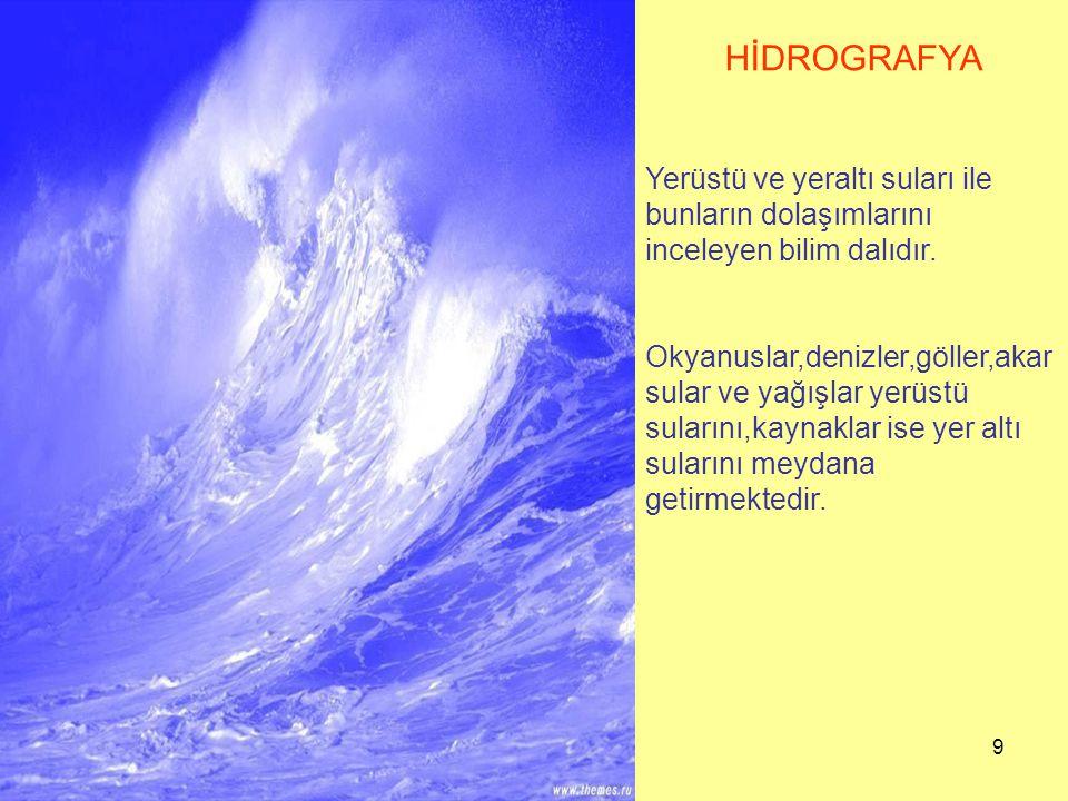 HİDROGRAFYA Yerüstü ve yeraltı suları ile bunların dolaşımlarını inceleyen bilim dalıdır.
