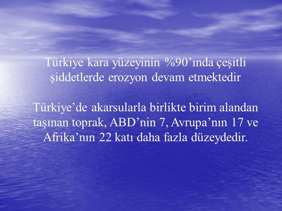 Türkiye kara yüzeyinin %90'ında çeşitli şiddetlerde erozyon devam etmektedir