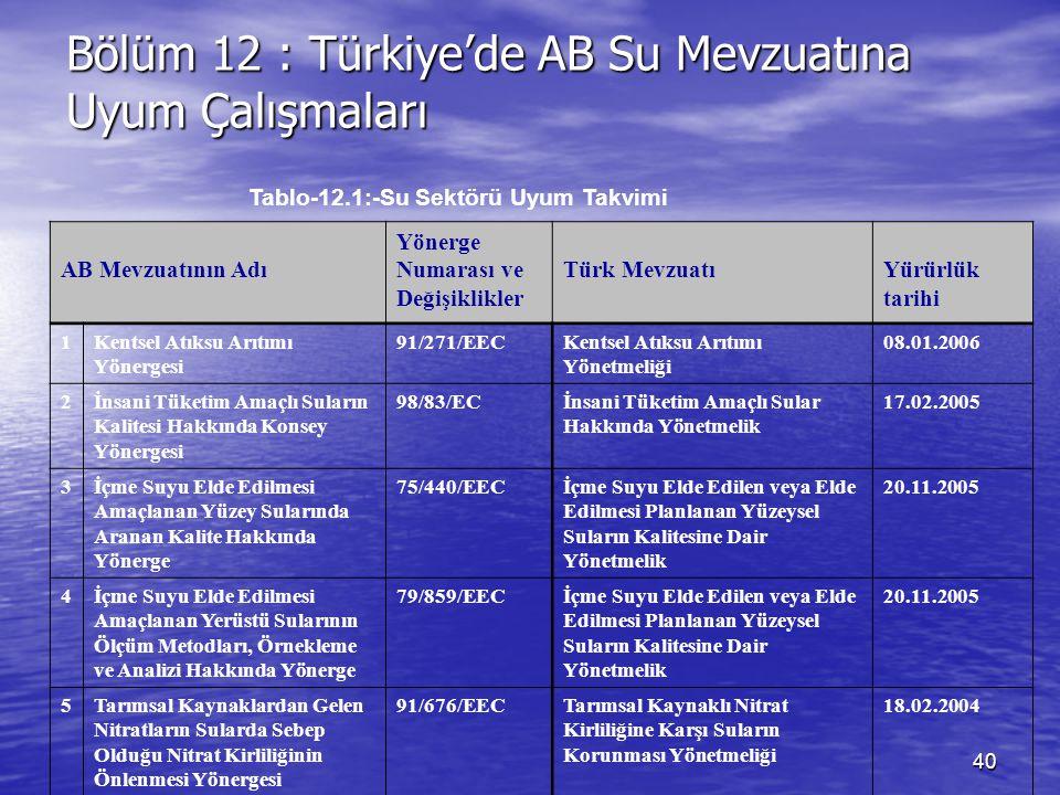 Bölüm 12 : Türkiye'de AB Su Mevzuatına Uyum Çalışmaları