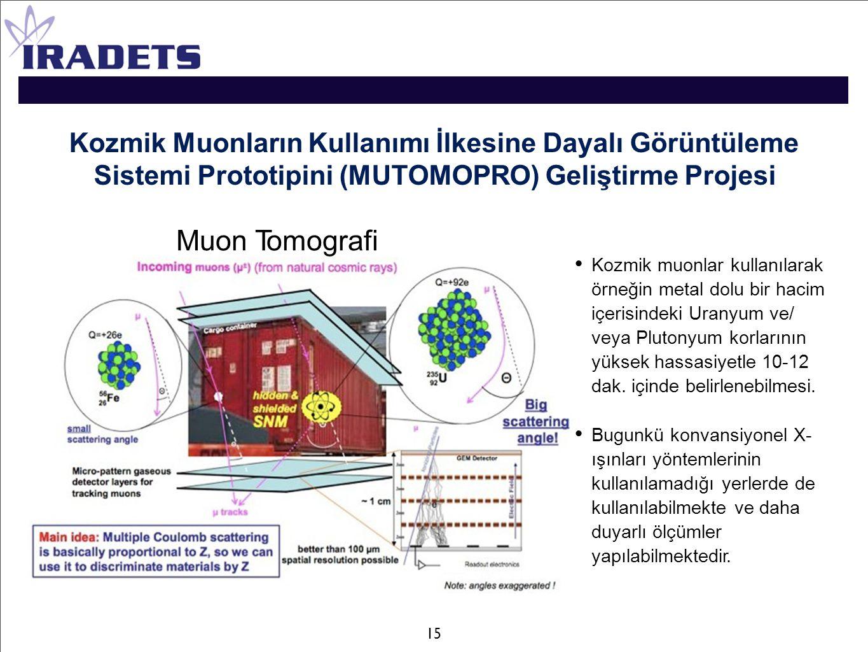 Kozmik Muonların Kullanımı İlkesine Dayalı Görüntüleme Sistemi Prototipini (MUTOMOPRO) Geliştirme Projesi