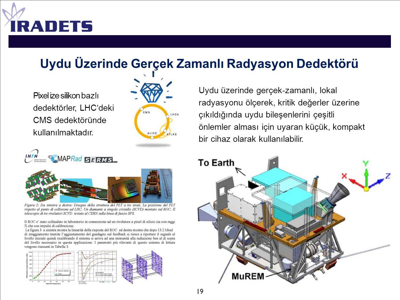 Uydu Üzerinde Gerçek Zamanlı Radyasyon Dedektörü