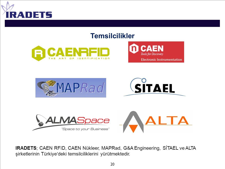 Temsilcilikler IRADETS; CAEN RFID, CAEN Nükleer, MAPRad, G&A Engineering, SİTAEL ve ALTA.
