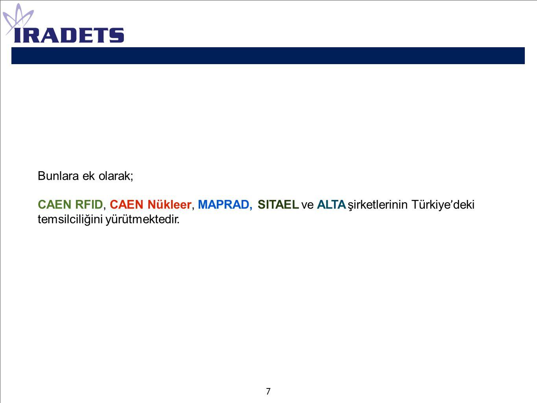 Bunlara ek olarak; CAEN RFID, CAEN Nükleer, MAPRAD, SITAEL ve ALTA şirketlerinin Türkiye'deki temsilciliğini yürütmektedir.