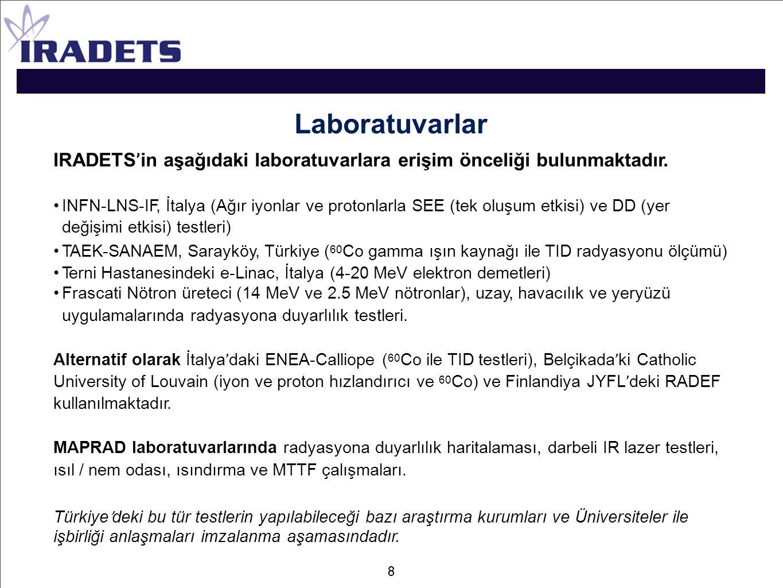 Laboratuvarlar IRADETS'in aşağıdaki laboratuvarlara erişim önceliği bulunmaktadır.