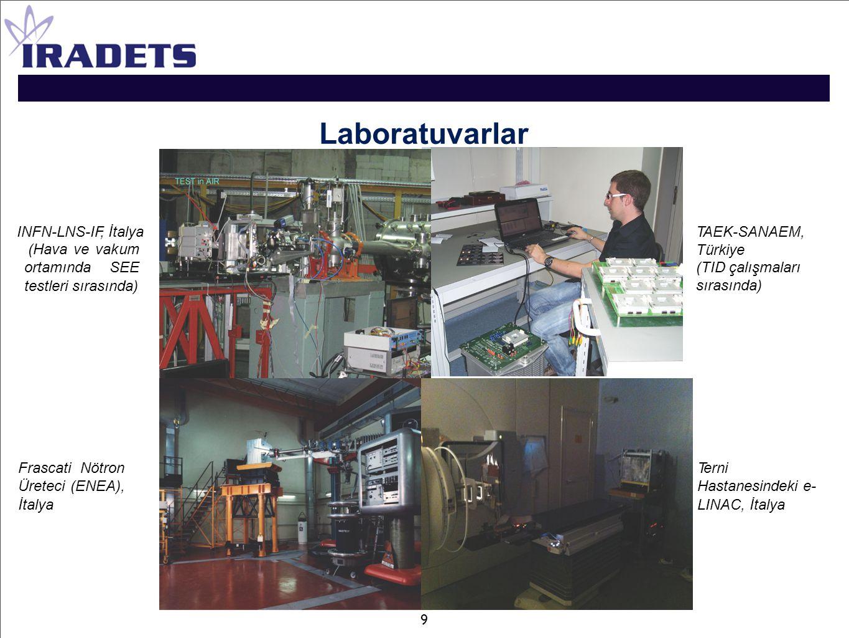 Laboratuvarlar INFN-LNS-IF, İtalya