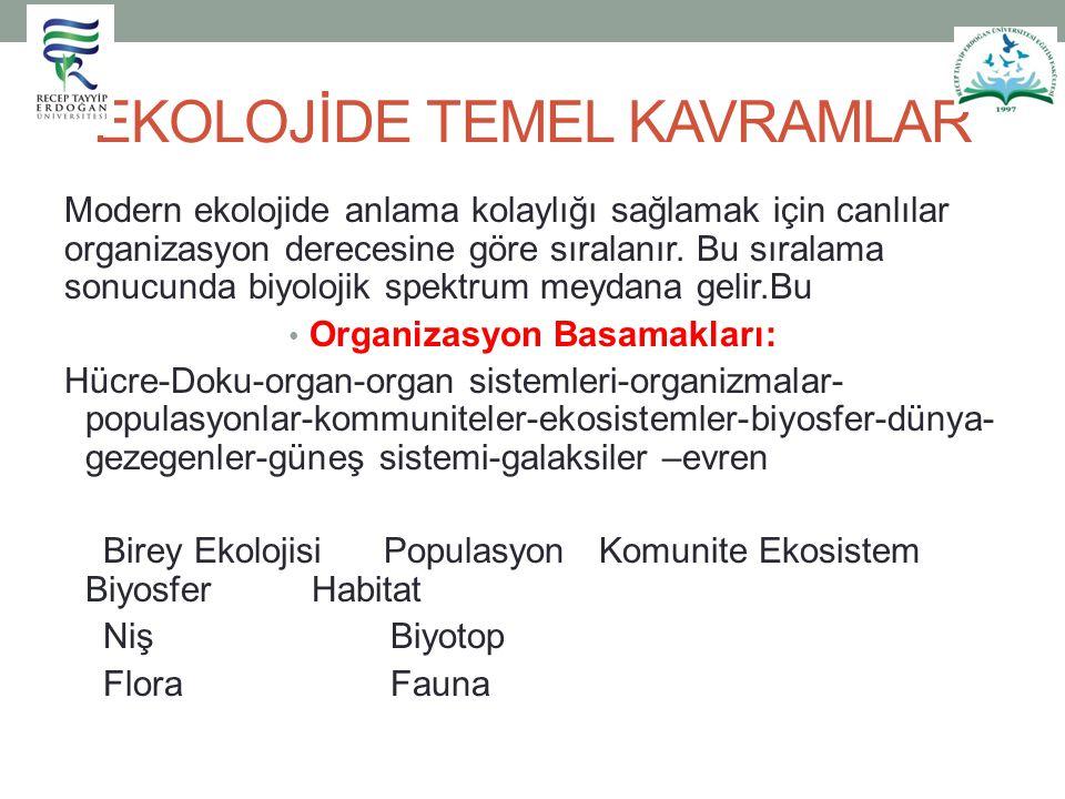 EKOLOJİDE TEMEL KAVRAMLAR