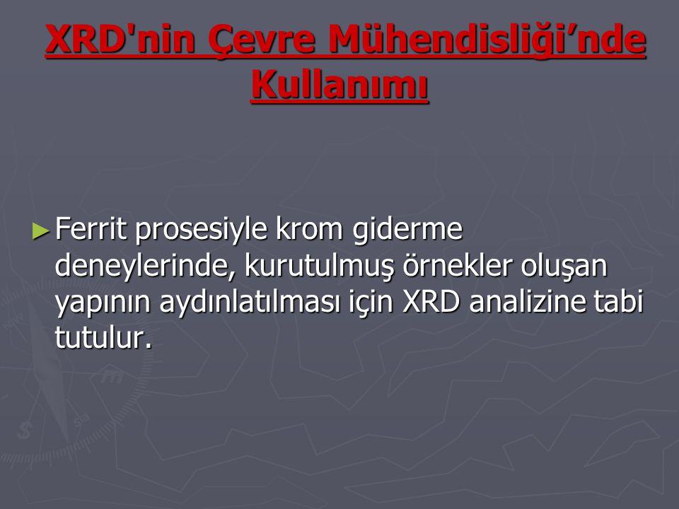 XRD nin Çevre Mühendisliği'nde Kullanımı