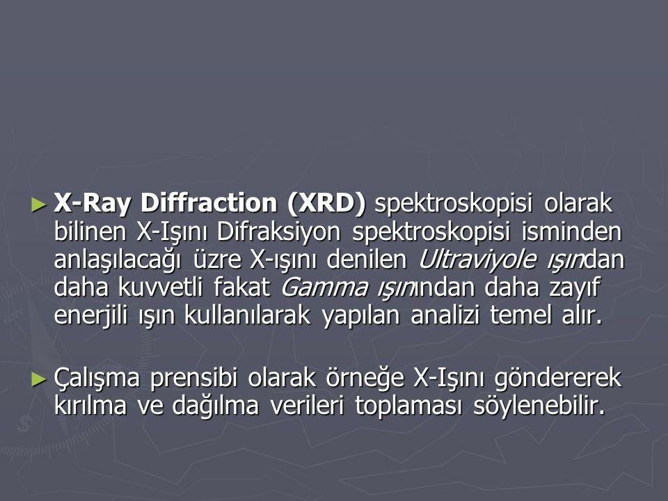 X-Ray Diffraction (XRD) spektroskopisi olarak bilinen X-Işını Difraksiyon spektroskopisi isminden anlaşılacağı üzre X-ışını denilen Ultraviyole ışından daha kuvvetli fakat Gamma ışınından daha zayıf enerjili ışın kullanılarak yapılan analizi temel alır.