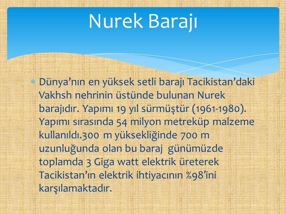 Nurek Barajı