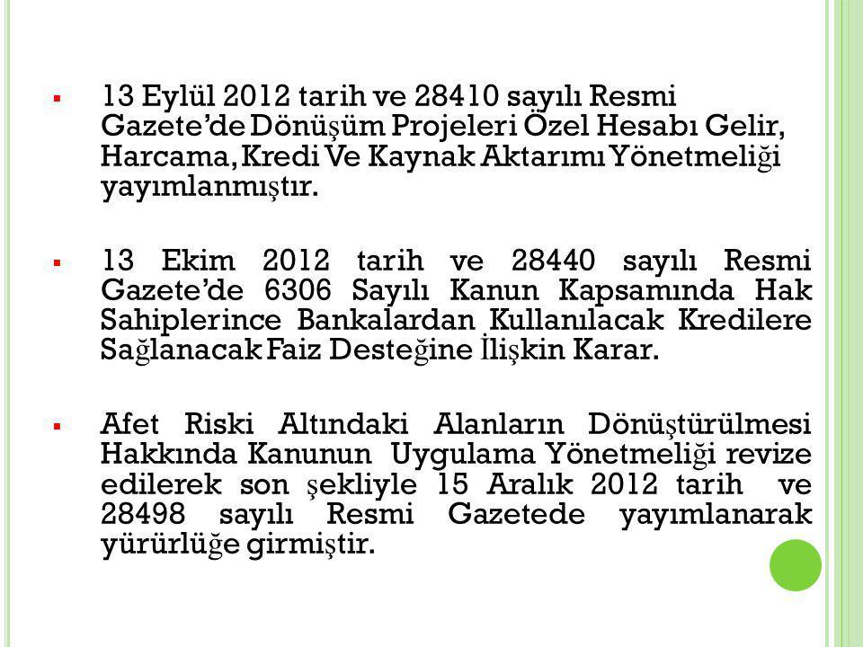13 Eylül 2012 tarih ve 28410 sayılı Resmi Gazete'de Dönüşüm Projeleri Özel Hesabı Gelir, Harcama, Kredi Ve Kaynak Aktarımı Yönetmeliği yayımlanmıştır.