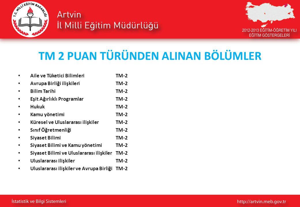 TM 2 PUAN TÜRÜNDEN ALINAN BÖLÜMLER