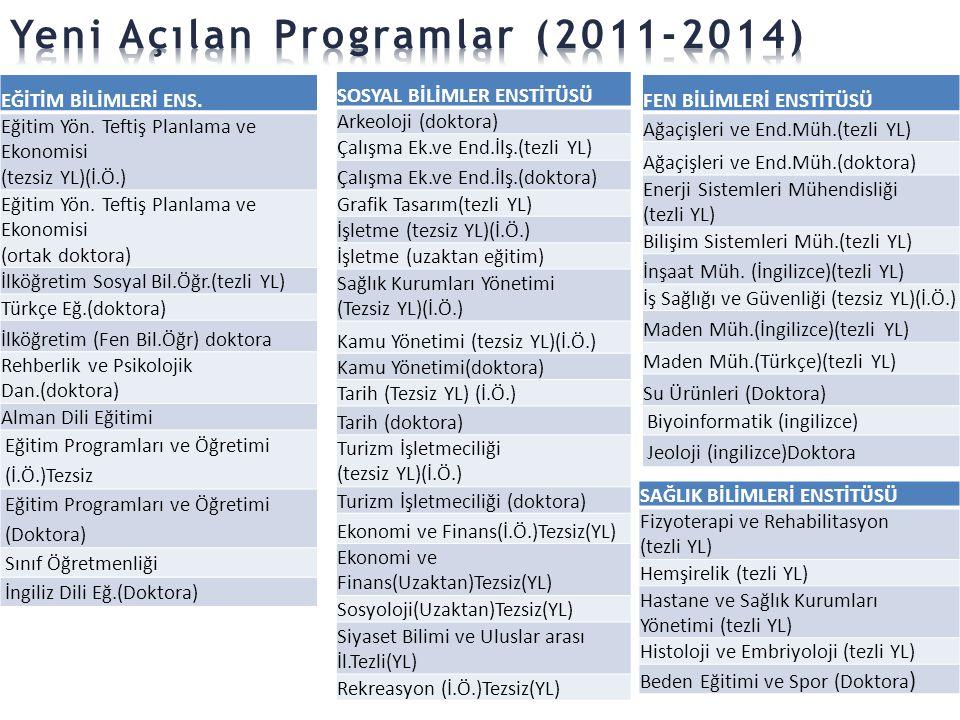 Yeni Açılan Programlar (2011-2014)
