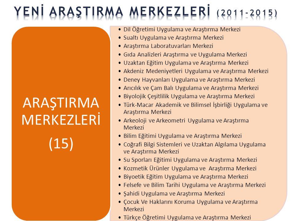 ARAŞTIRMA MERKEZLERİ (15) YENİ ARAŞTIRMA MERKEZLERİ (2011-2015)