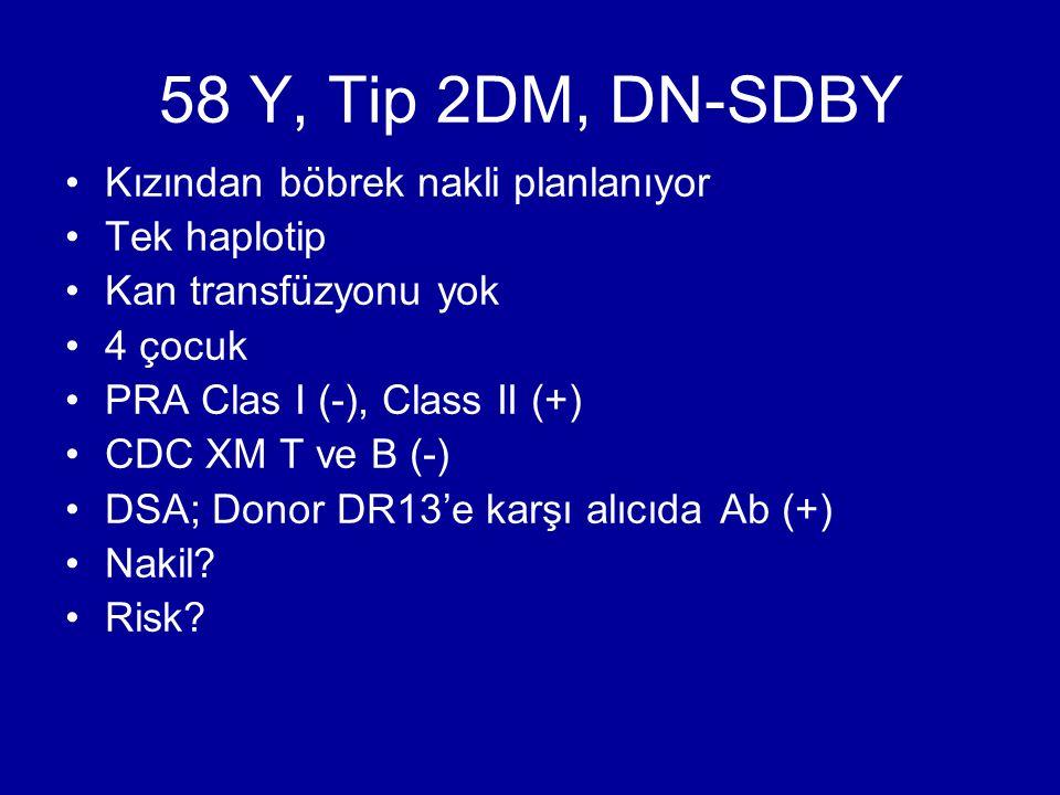 58 Y, Tip 2DM, DN-SDBY Kızından böbrek nakli planlanıyor Tek haplotip