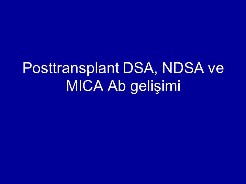 Posttransplant DSA, NDSA ve MICA Ab gelişimi
