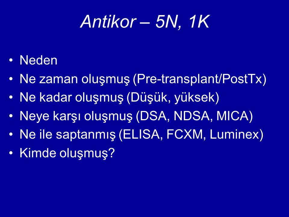 Antikor – 5N, 1K Neden Ne zaman oluşmuş (Pre-transplant/PostTx)