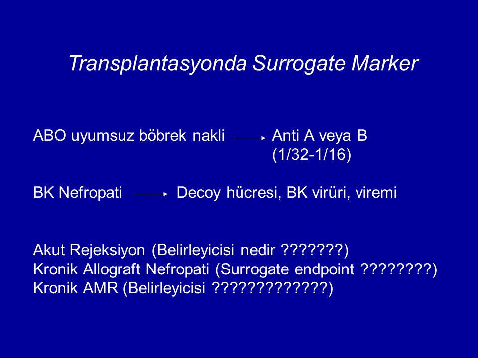 Transplantasyonda Surrogate Marker