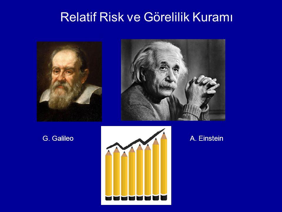 Relatif Risk ve Görelilik Kuramı