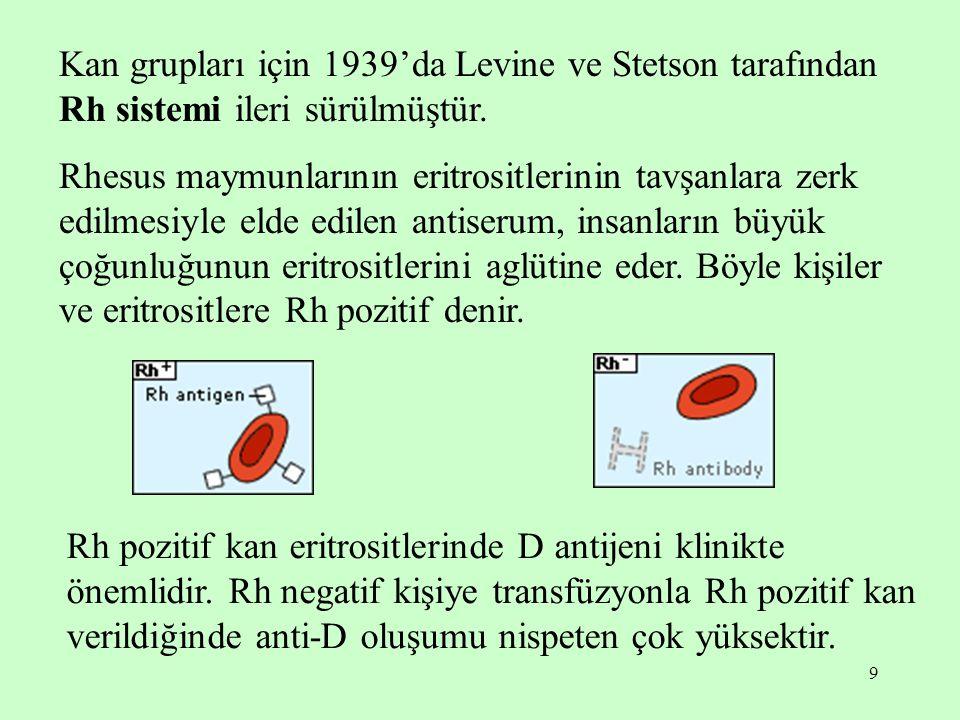Kan grupları için 1939'da Levine ve Stetson tarafından Rh sistemi ileri sürülmüştür.