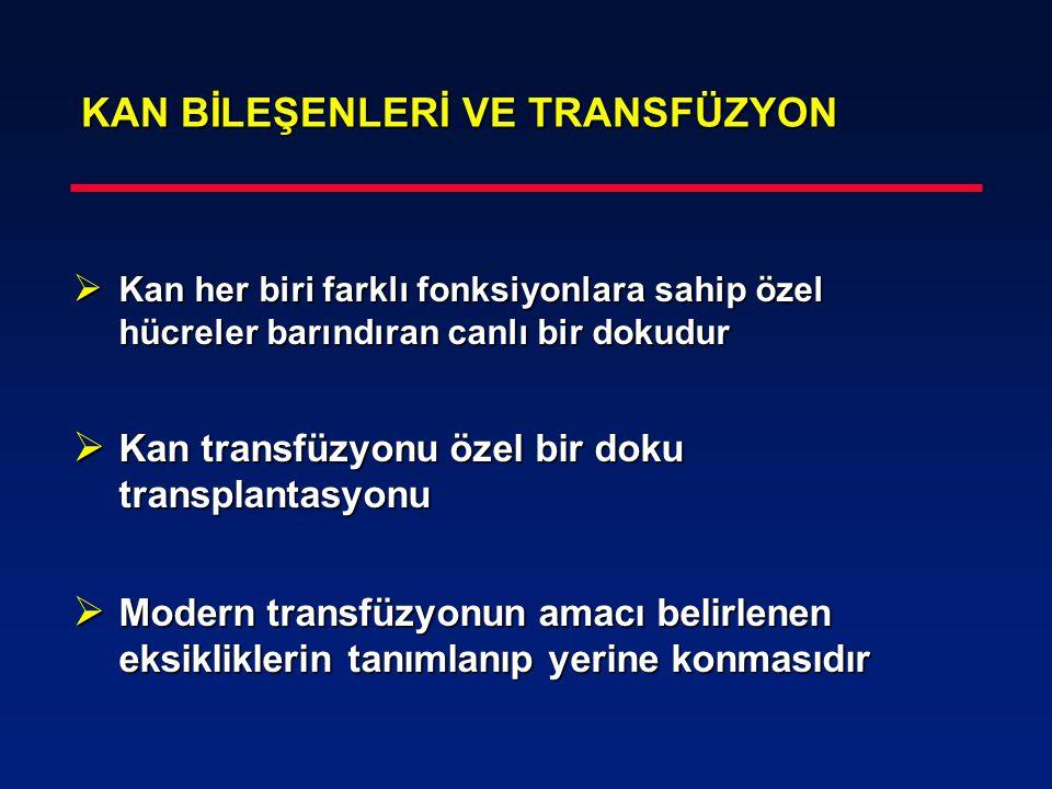 KAN BİLEŞENLERİ VE TRANSFÜZYON