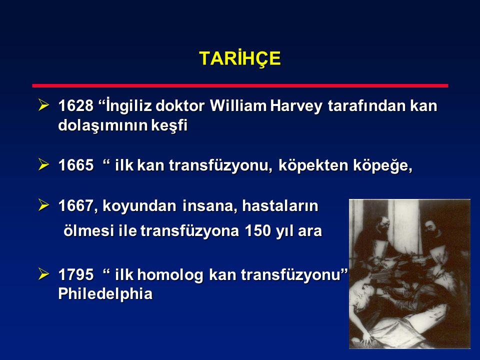 TARİHÇE 1628 İngiliz doktor William Harvey tarafından kan dolaşımının keşfi. 1665 ilk kan transfüzyonu, köpekten köpeğe,