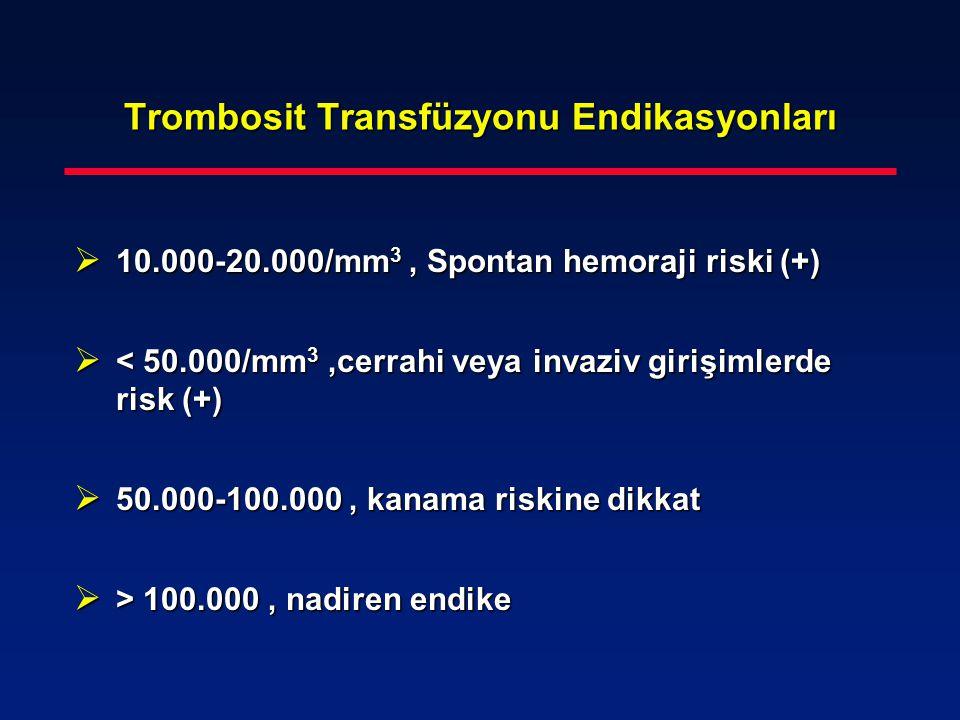 Trombosit Transfüzyonu Endikasyonları