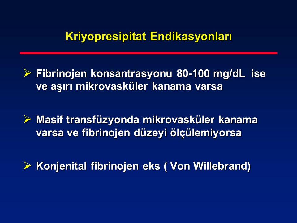 Kriyopresipitat Endikasyonları