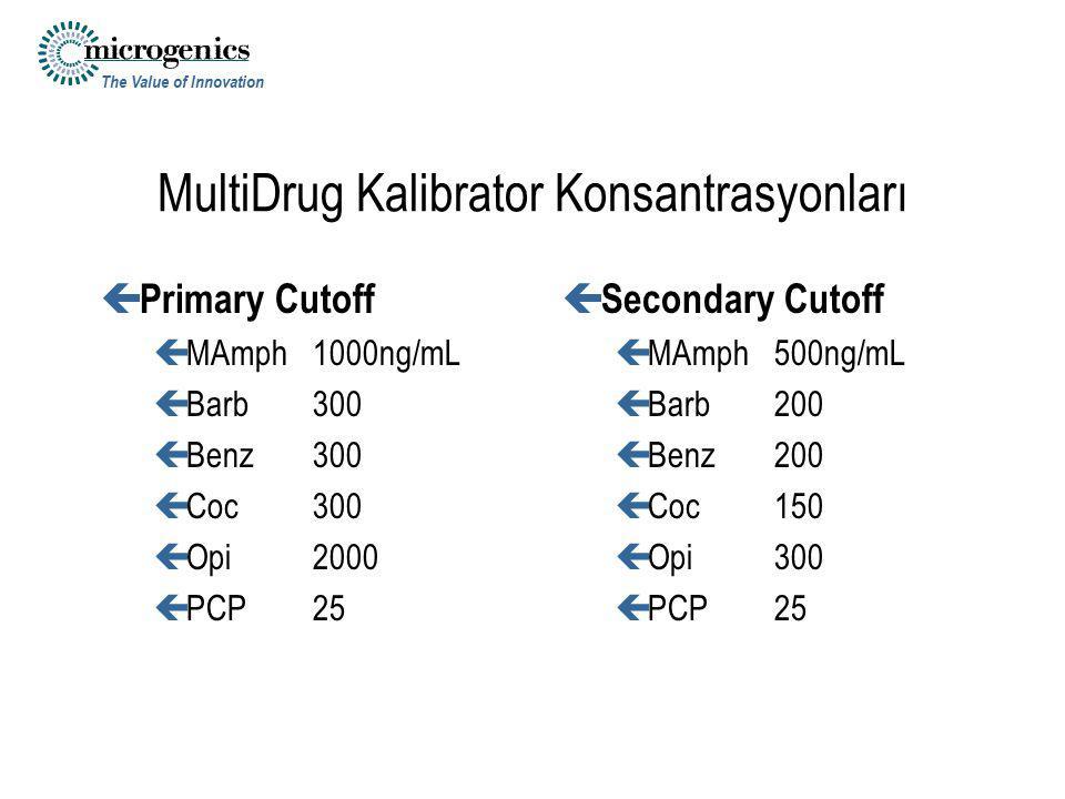 MultiDrug Kalibrator Konsantrasyonları