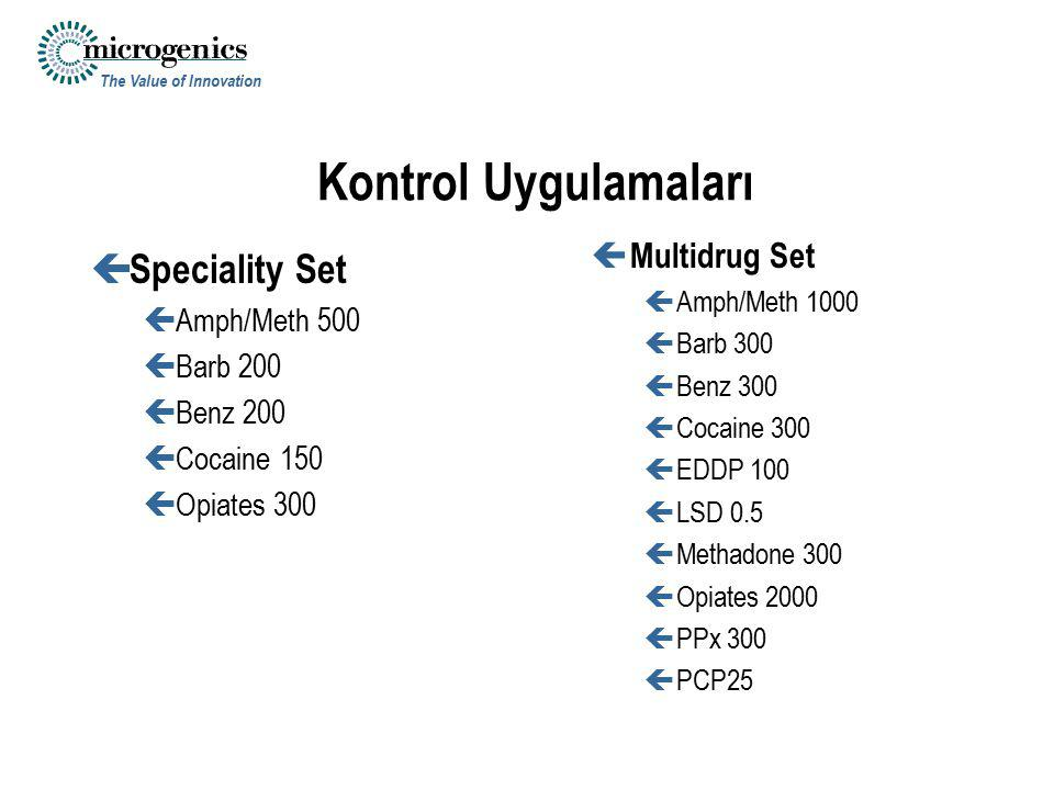 Kontrol Uygulamaları Speciality Set Multidrug Set Amph/Meth 500