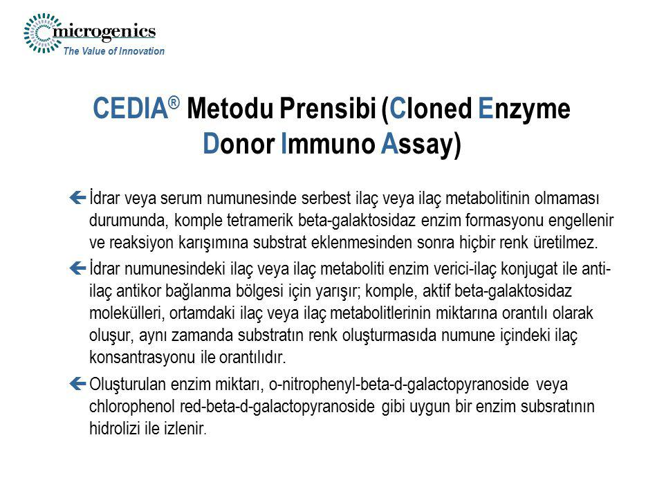 CEDIA® Metodu Prensibi (Cloned Enzyme Donor Immuno Assay)