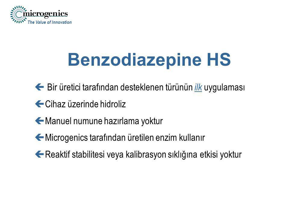 Benzodiazepine HS Bir üretici tarafından desteklenen türünün ilk uygulaması. Cihaz üzerinde hidroliz.
