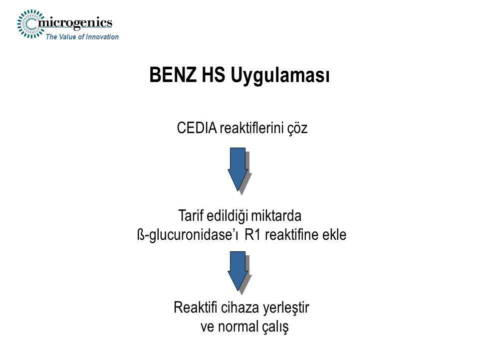 BENZ HS Uygulaması CEDIA reaktiflerini çöz Tarif edildiği miktarda
