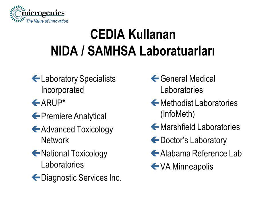 CEDIA Kullanan NIDA / SAMHSA Laboratuarları