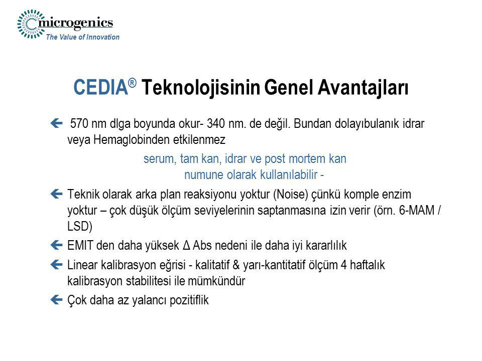 CEDIA® Teknolojisinin Genel Avantajları