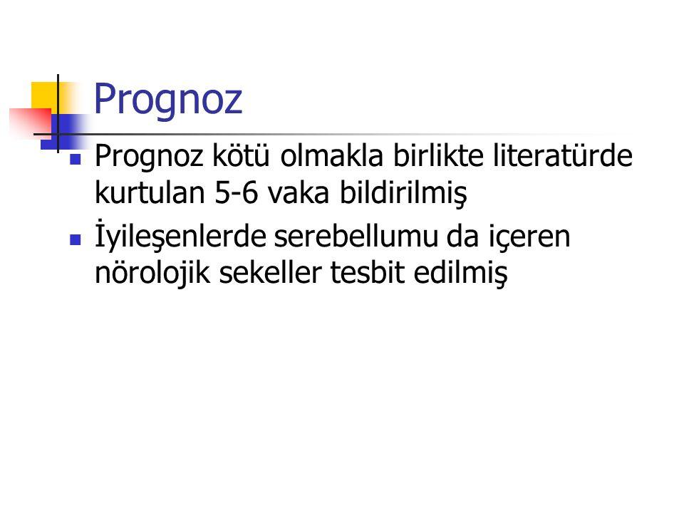 Prognoz Prognoz kötü olmakla birlikte literatürde kurtulan 5-6 vaka bildirilmiş.