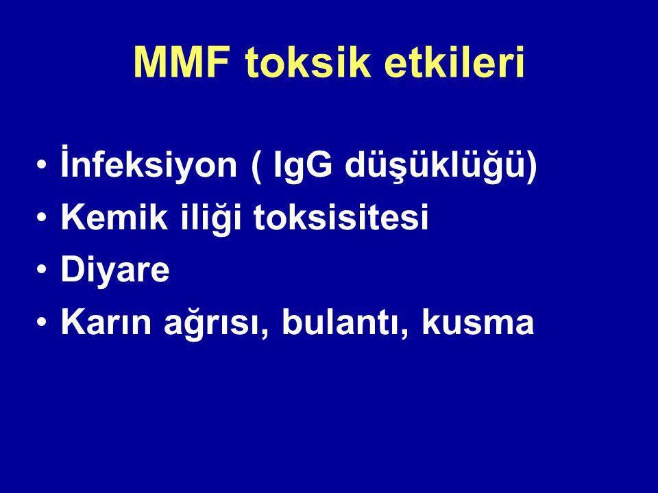 MMF toksik etkileri İnfeksiyon ( IgG düşüklüğü)