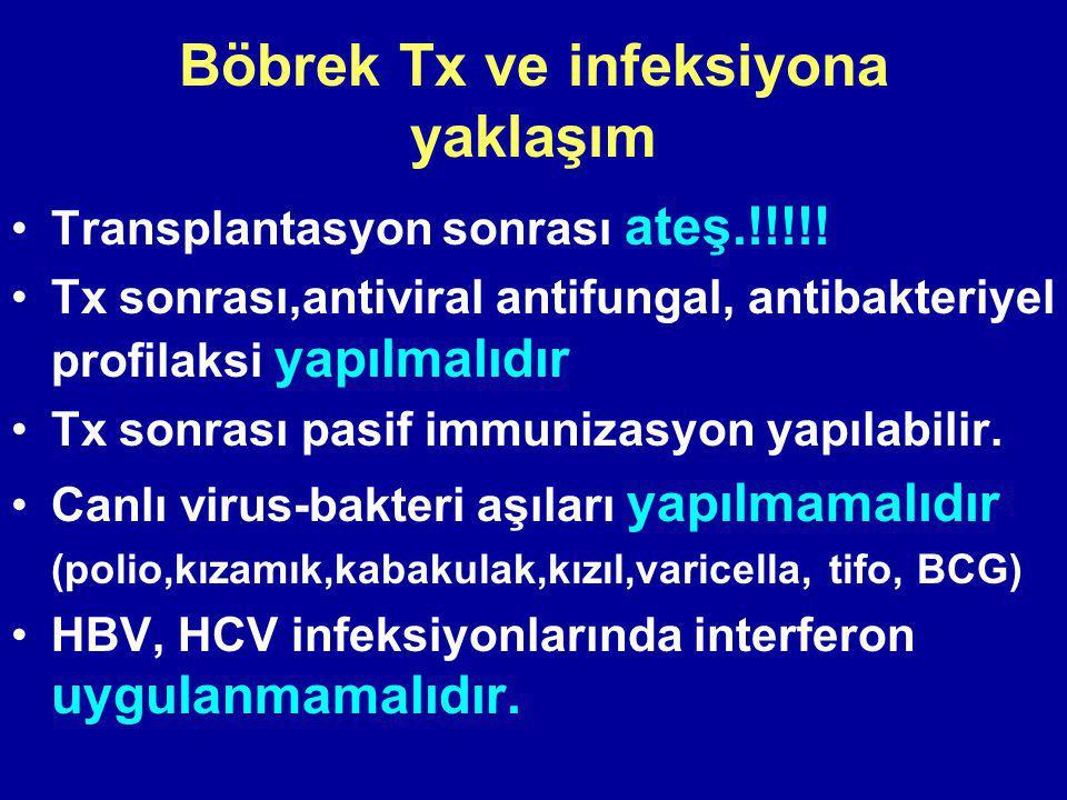 Böbrek Tx ve infeksiyona yaklaşım