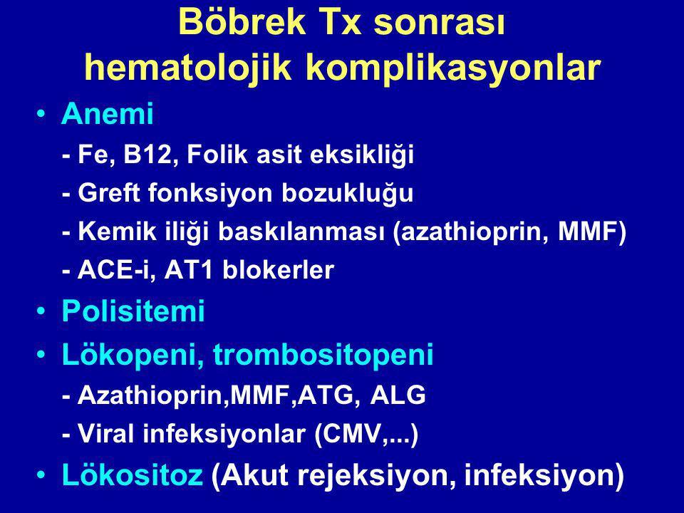 Böbrek Tx sonrası hematolojik komplikasyonlar