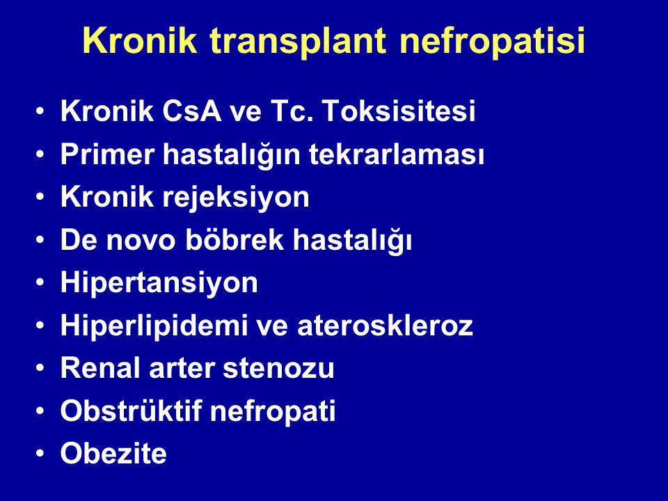 Kronik transplant nefropatisi