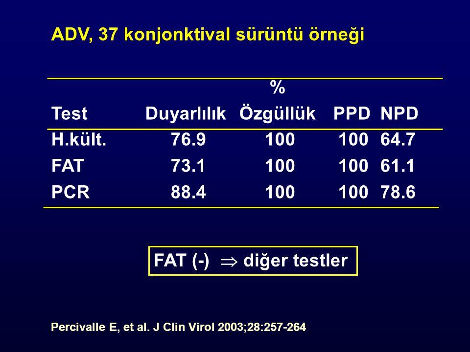 ADV, 37 konjonktival sürüntü örneği