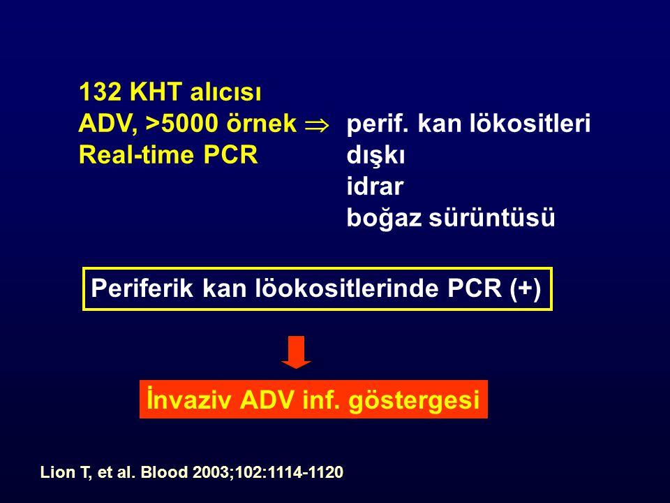 ADV, >5000 örnek  perif. kan lökositleri Real-time PCR dışkı idrar