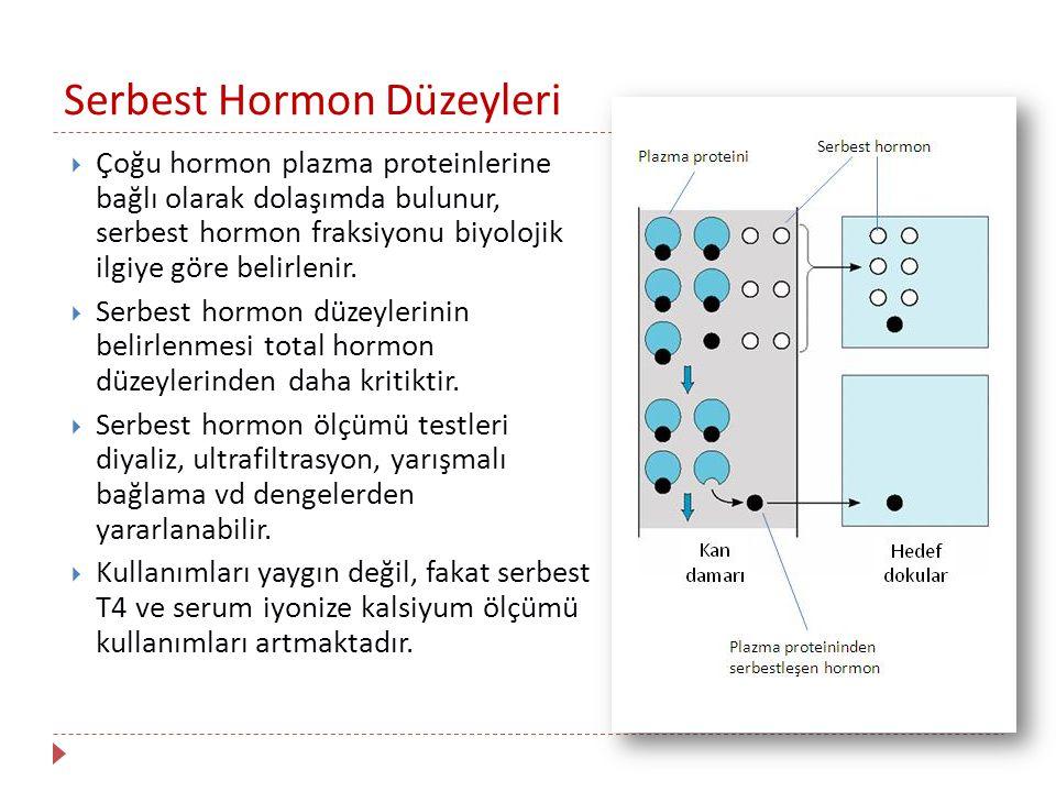Serbest Hormon Düzeyleri