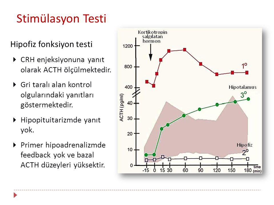 Stimülasyon Testi Hipofiz fonksiyon testi