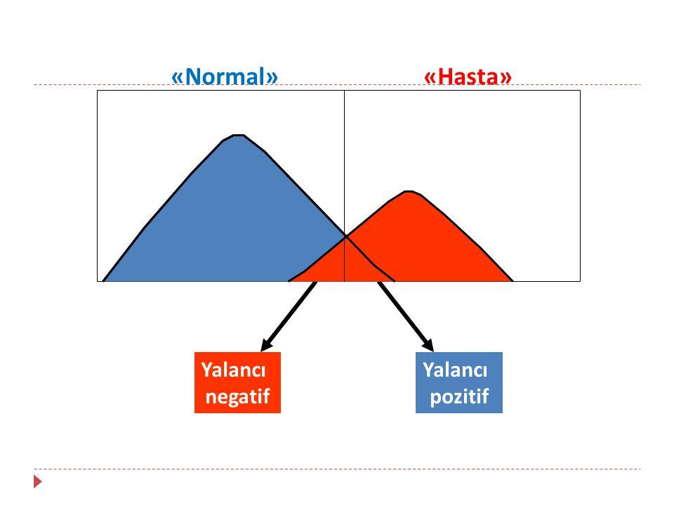 «Normal» «Hasta» Yalancı negatif Yalancı pozitif