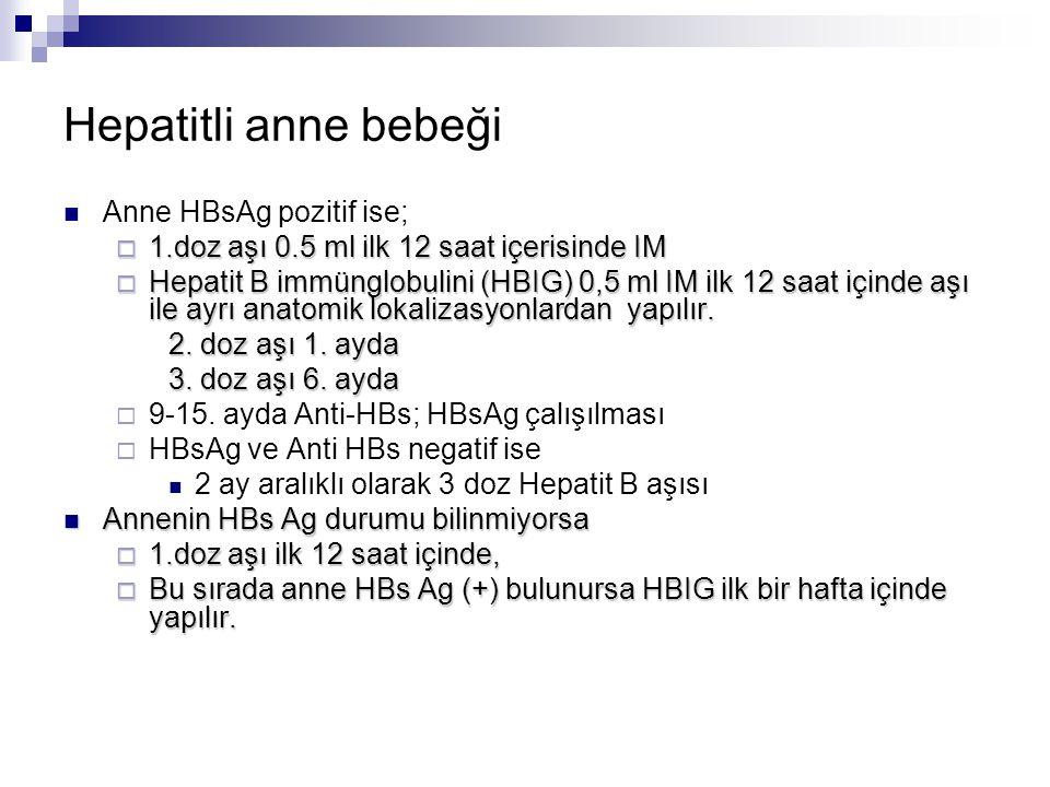 Hepatitli anne bebeği Anne HBsAg pozitif ise;