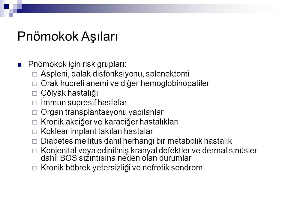 Pnömokok Aşıları Pnömokok için risk grupları: